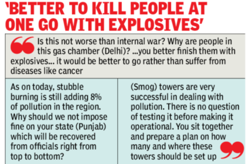 Delhi worse than hell, people are living in gas chamber: SC